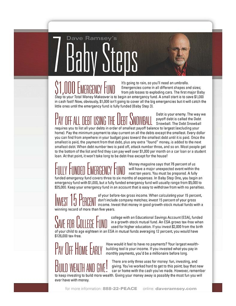 Dave ramsey endorsed car dealer - We Perform Our Services Within The Framework Of His Common Sense Approach To Handling Money Below Are His Baby Steps That Can Help Anyone Be Directed